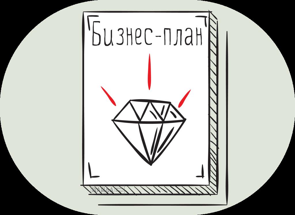 Как разработать эффективный бизнес-план
