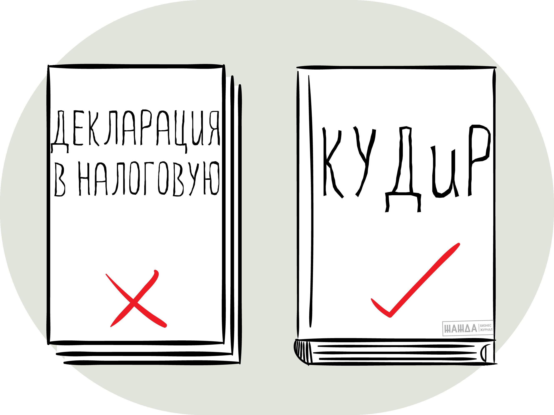 Налоговая декларация и КУДиР
