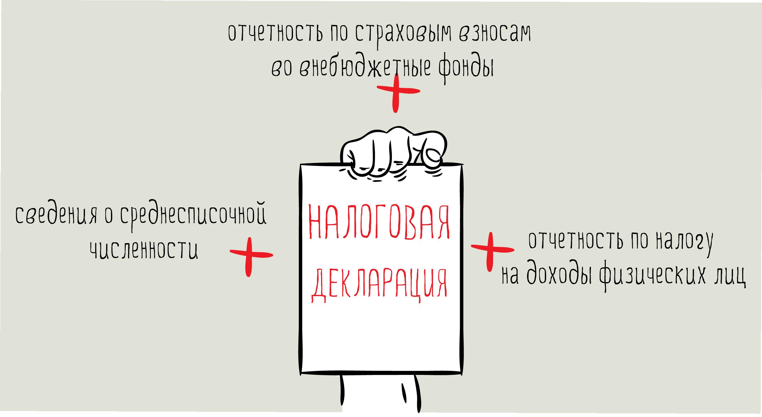бланк декларации по усн приказ минфин от 20.04.11