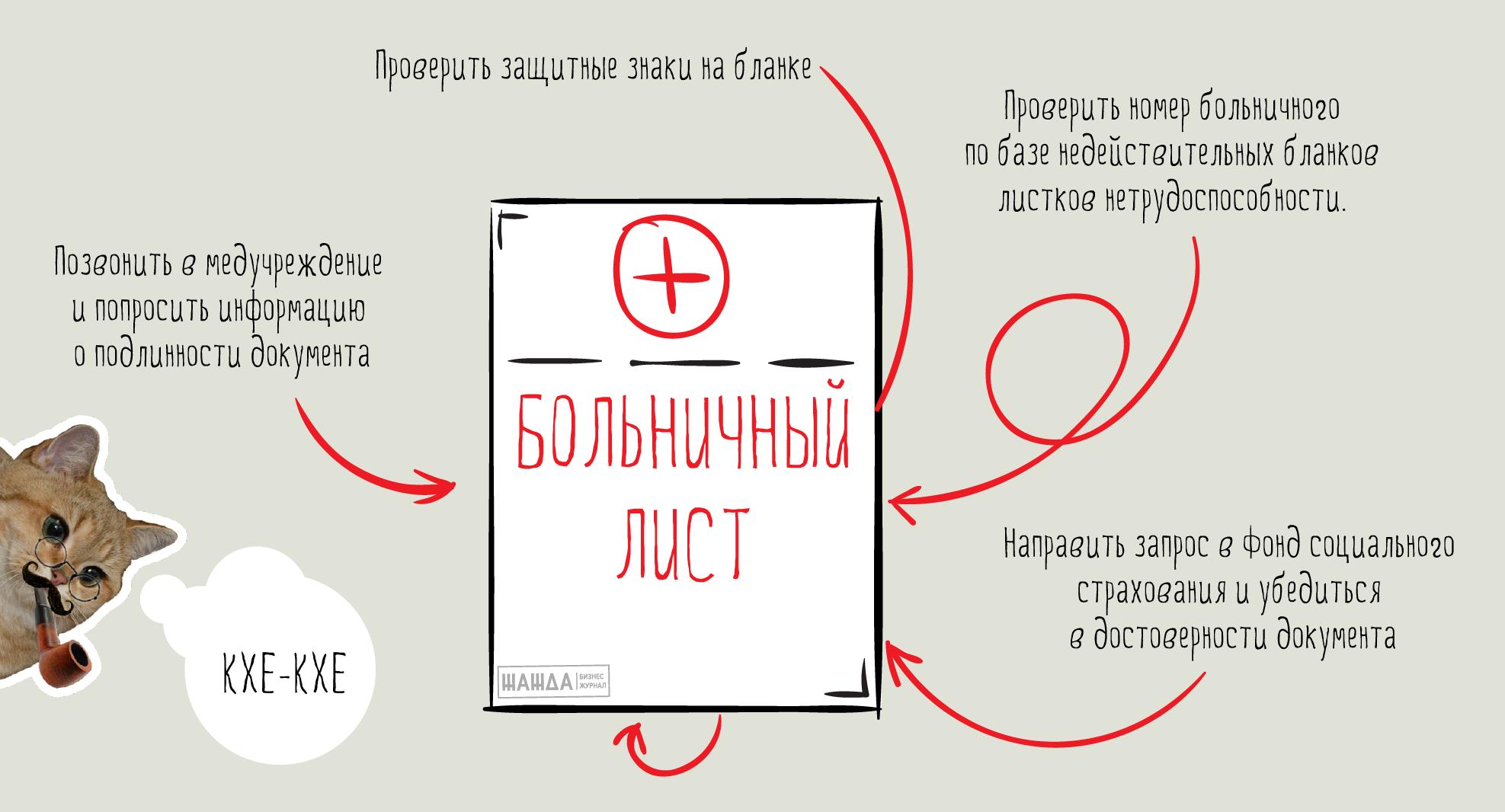 Способы проверки больничного листа