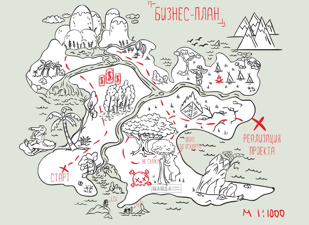 Карта бизнес-планаа