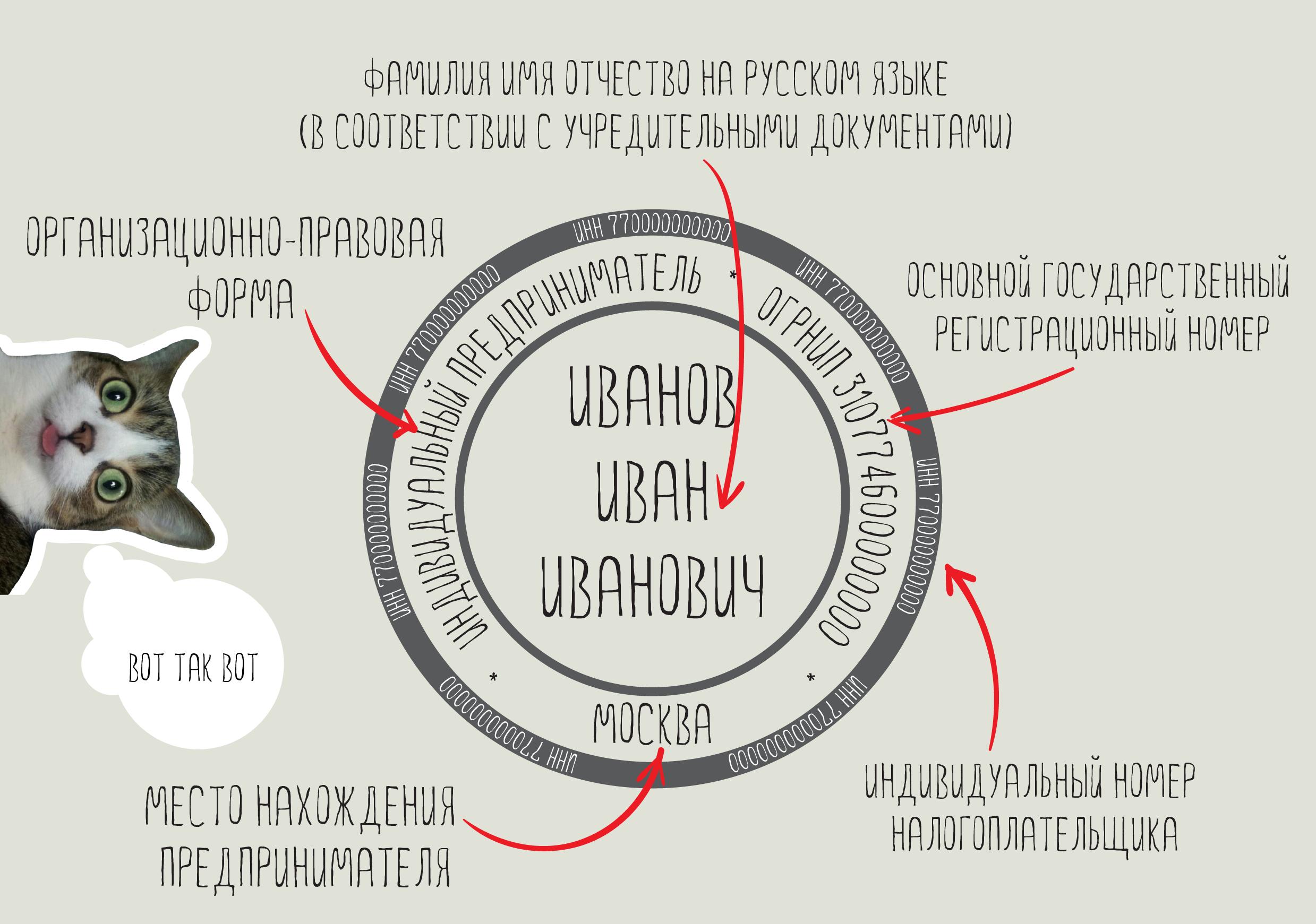 Схема печати