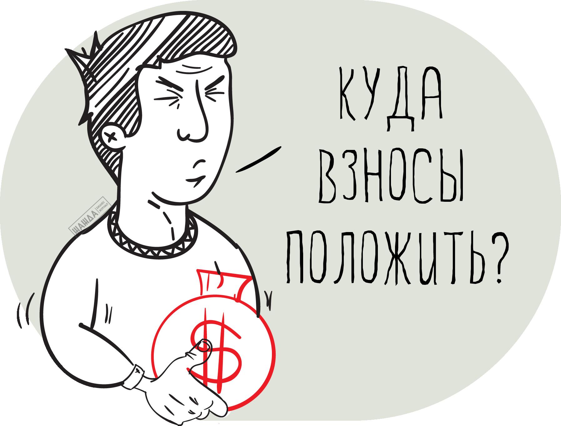 Страховые взносы ИП на УСН