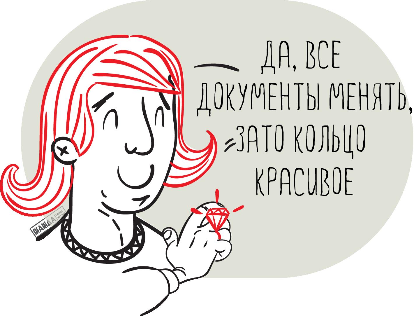 Смена фамилии директора ООО