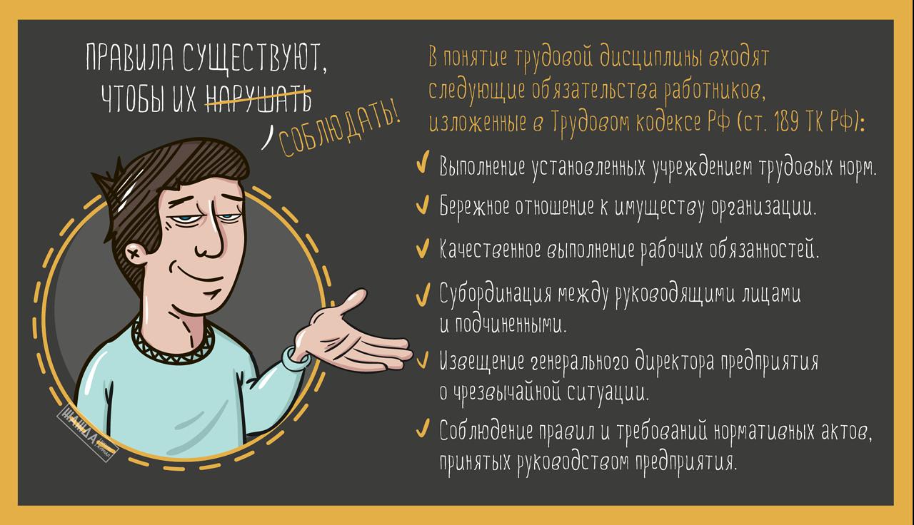 Понятие трудовой дисциплины