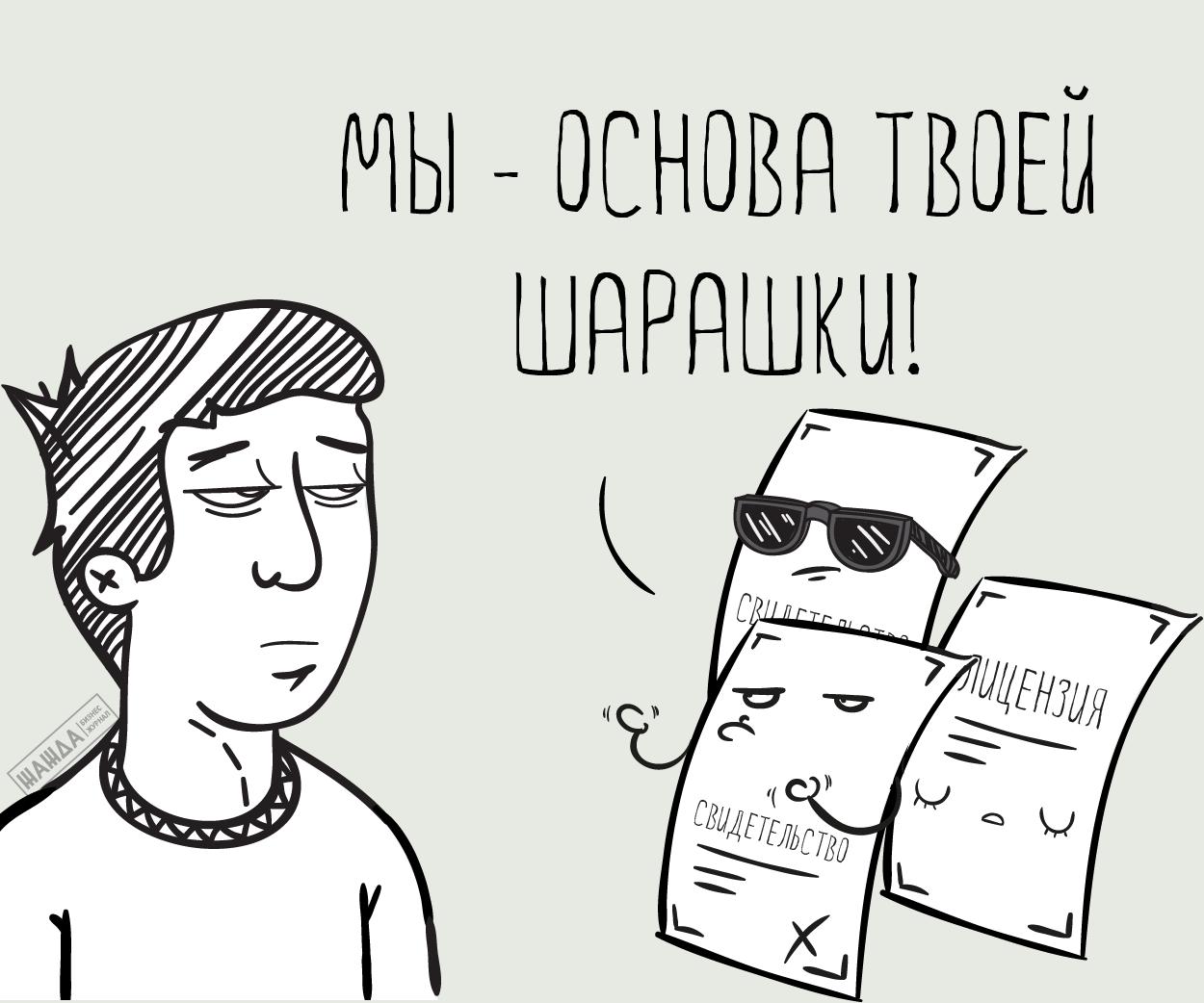 Уставные документы для ип
