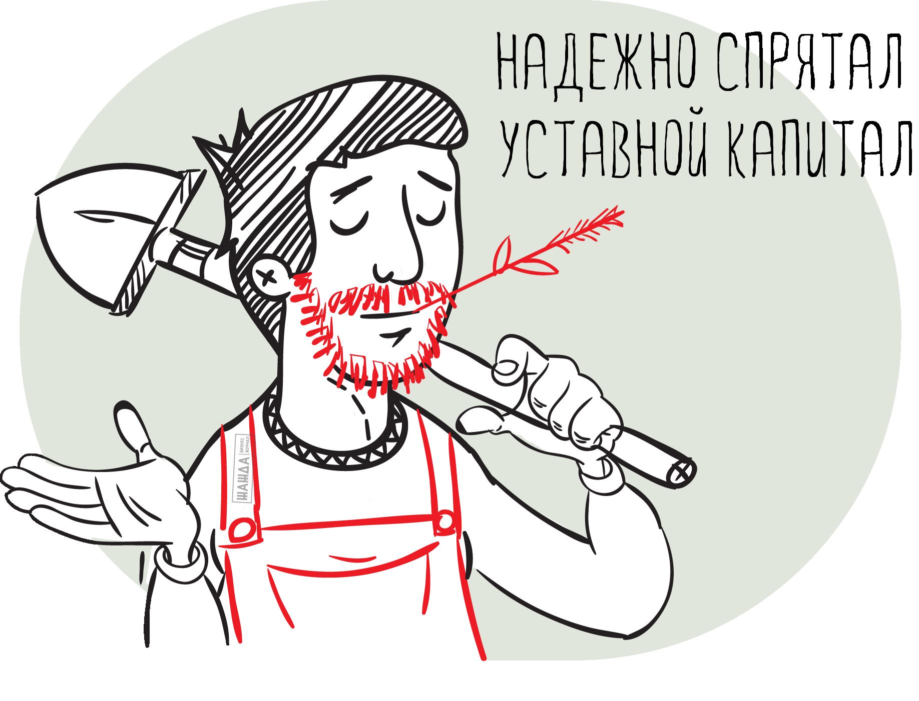 Уставный капитал КФХ