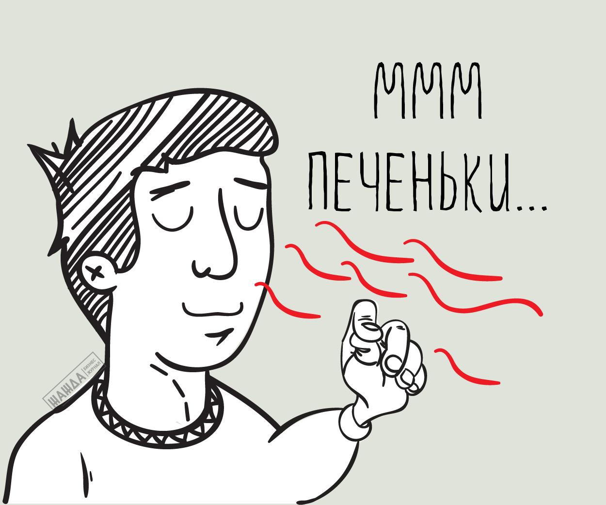 Запахи для увеличения продаж в магазине