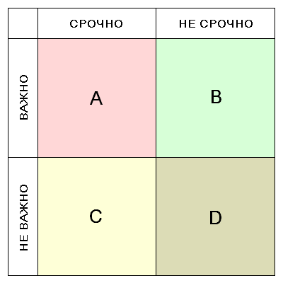 Шаблон матрицы