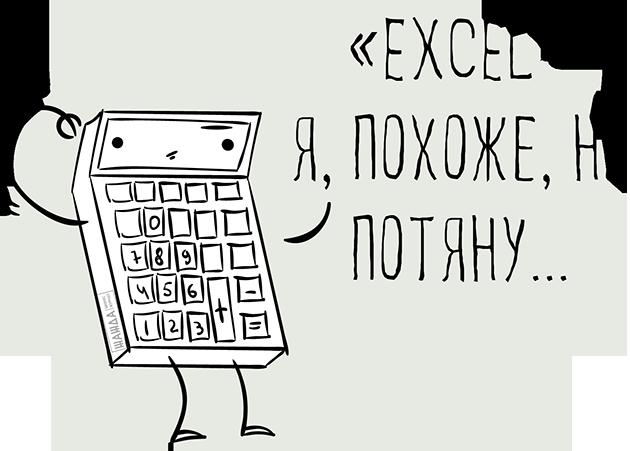 Расчет точки безубыточности в Excel