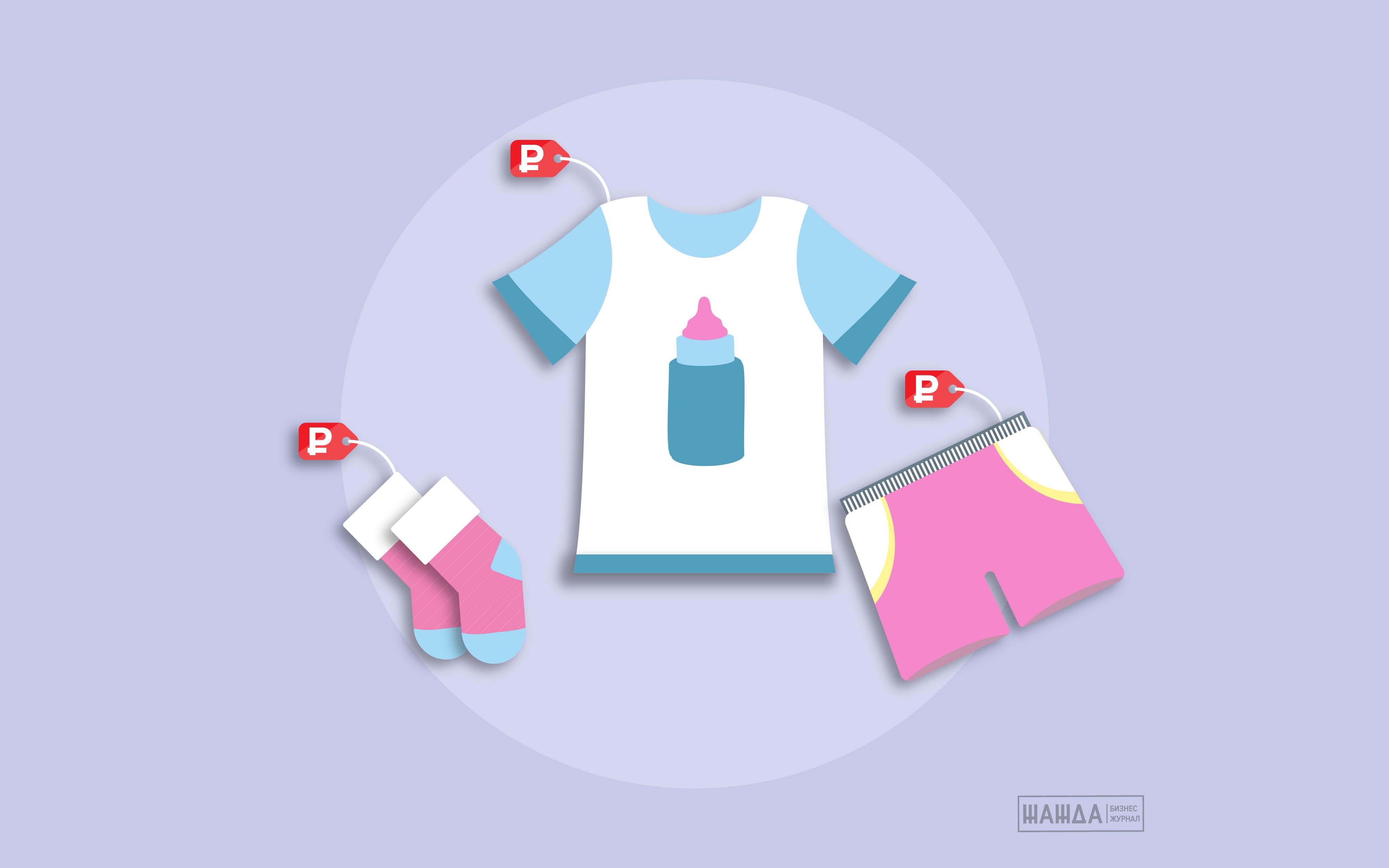 Бизнес план продажи детской одежды как открыть пивбар бизнес план