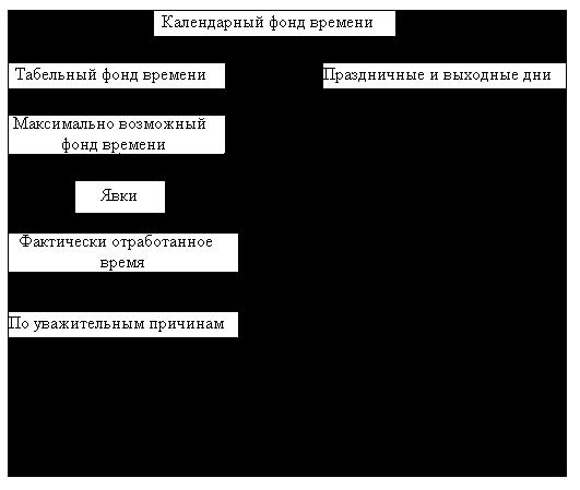 kalendarnyj-fond-vremeni-1