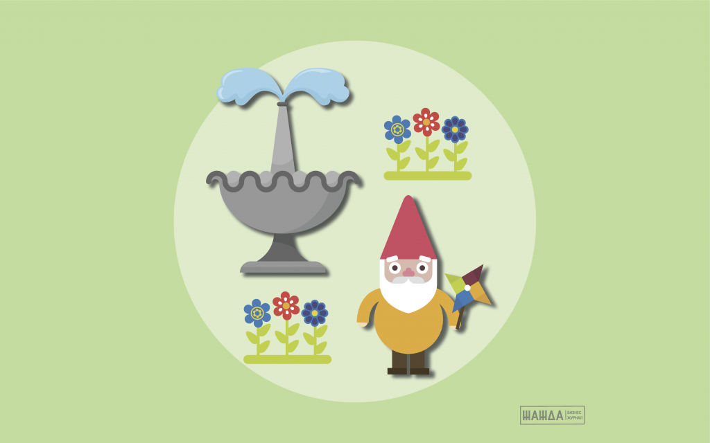 Бизнес план производства и продажи садовых фигур из гипса