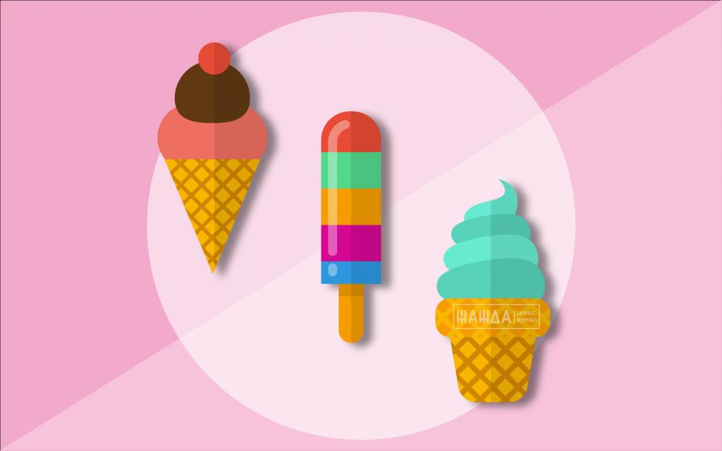 Как начать бизнес по продаже мороженого на улице?