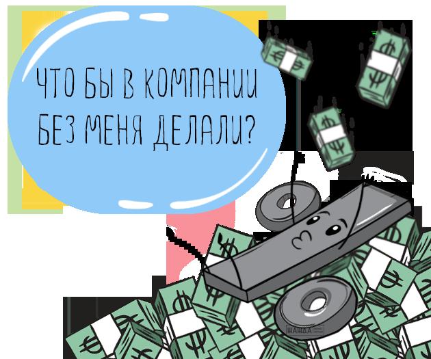 Оплата труда на основе KPI