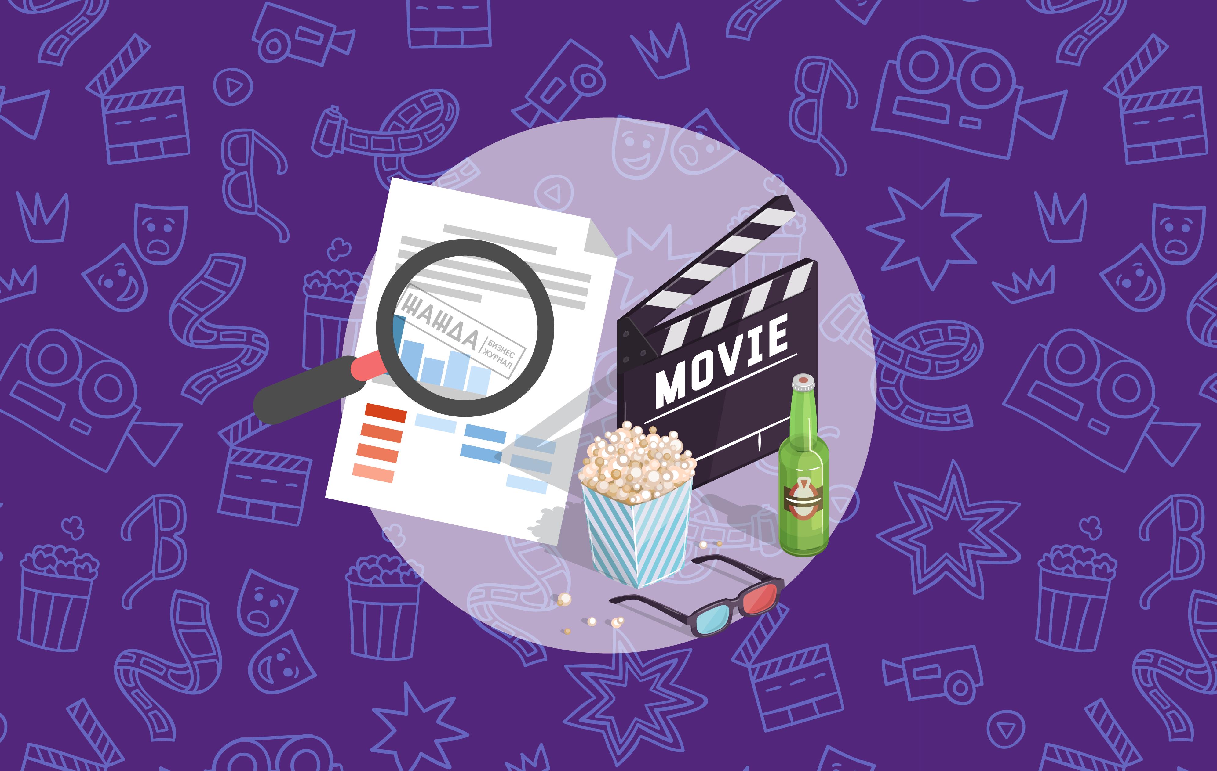 Приобретение и аренда оборудования в кино