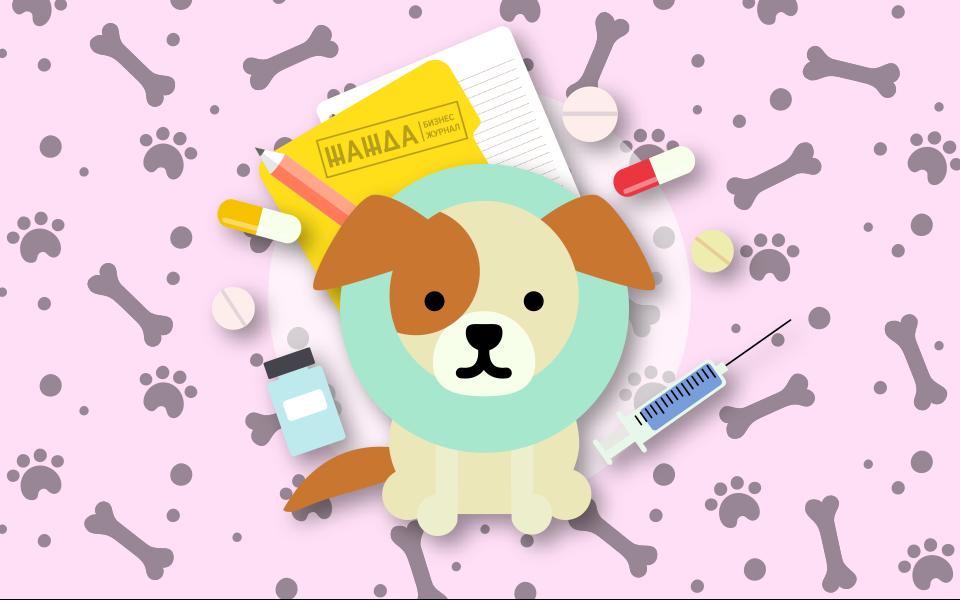 Ветеринарная клиника бизнес план с расчетами
