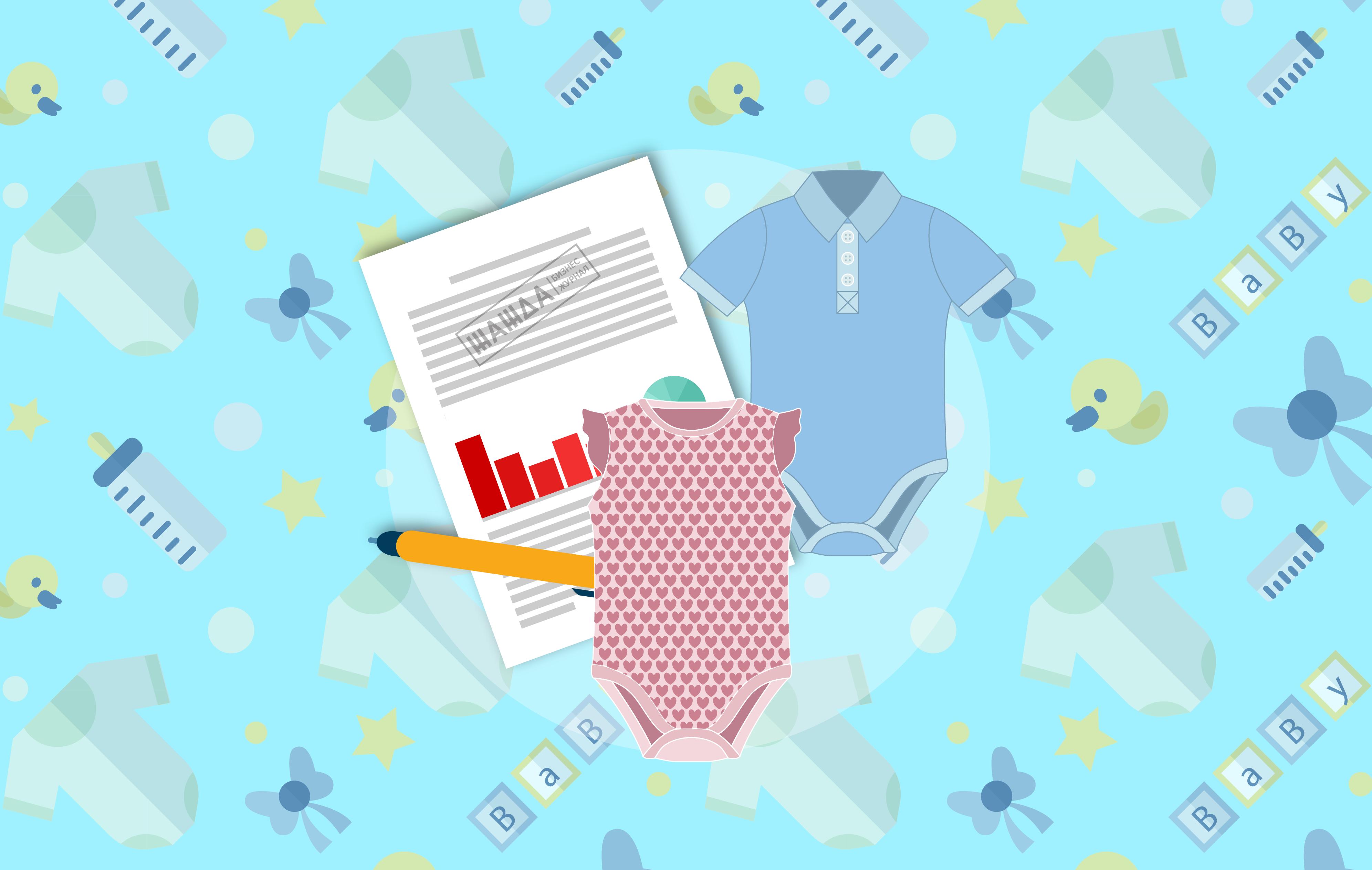 Пошив одежды регистрация ип отправка отчетности с электронной подписью